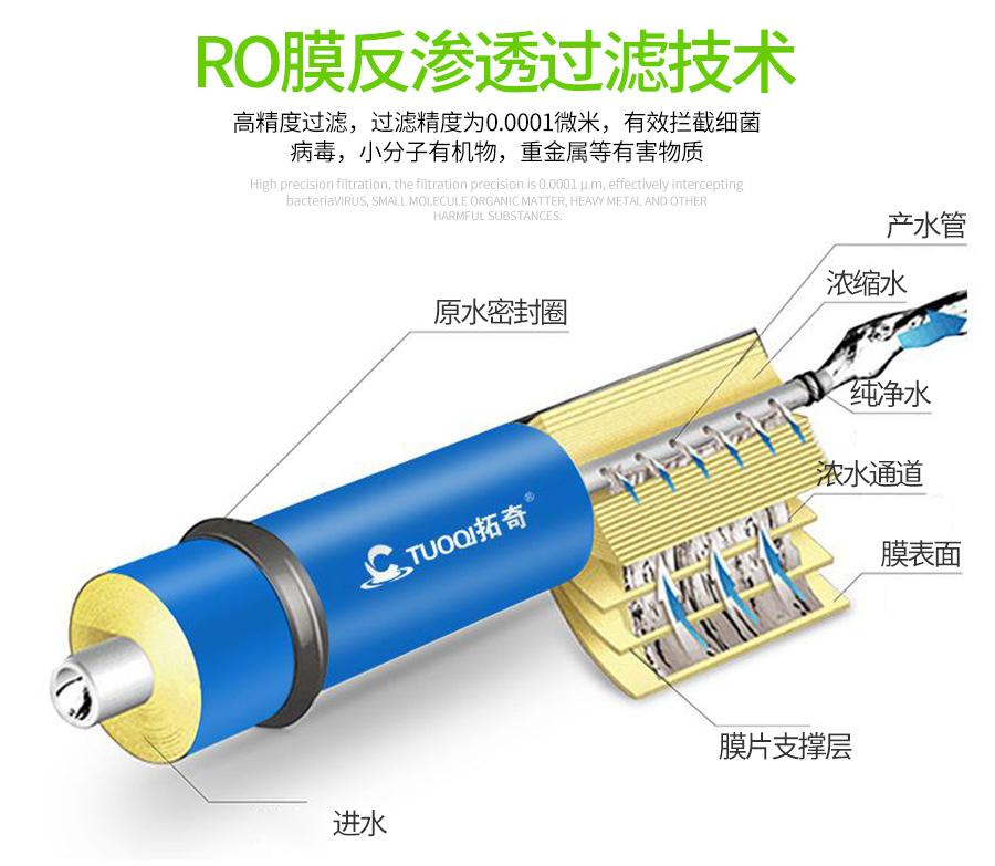 RO膜反渗透过滤技术